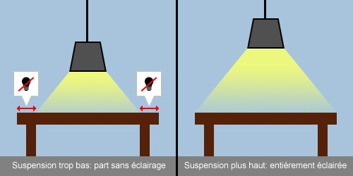 Suspension dimension table