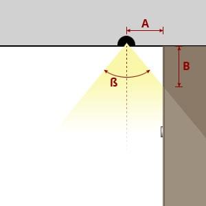 Favoriete Hoe licht je een kastenwand uit?   dmlights AV23